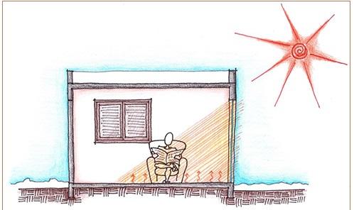 Eficiência energética é tema de oficinas